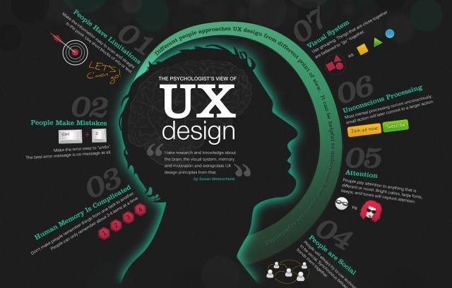UX là gì | Hướng dẫn thiết kế