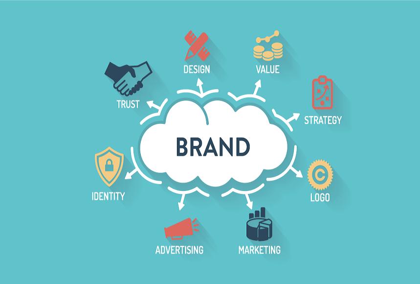 Tại sao xây dựng thương hiệu cần chiến lược định vị Marketing theo ...
