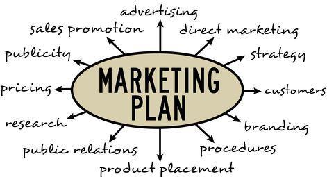 come costruire un piano marketing