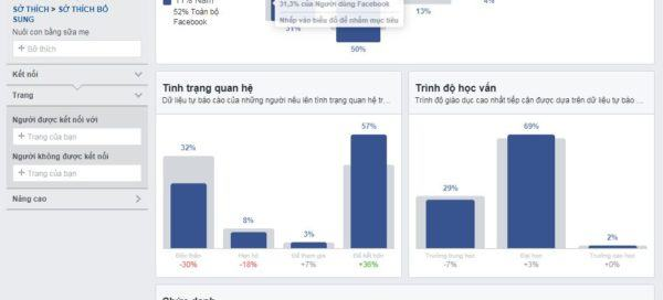 Yếu tố tác động đến thị trường thời trang Việt Nam