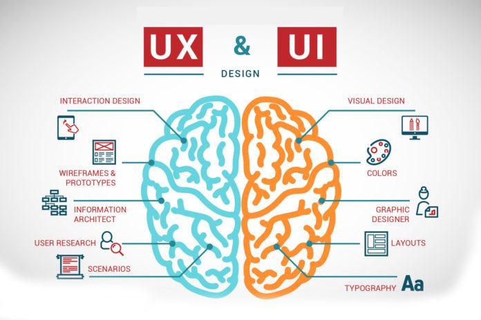 UI UX là gì? UI, UX design là gì? 3