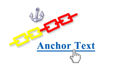 Anchor là gì? cách tạo Anchor text?