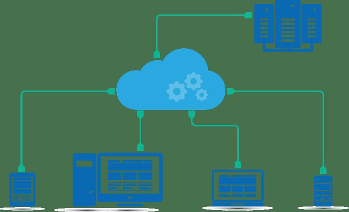 Cloud Platform nền tảng điện toán đám mây