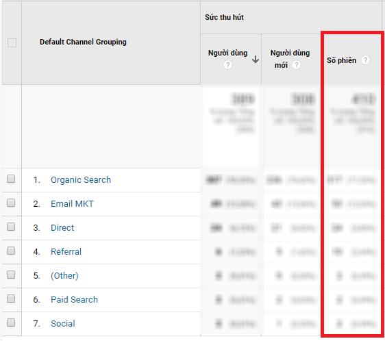 Hướng dẫn đếm lượt truy cập website chính xác nhất 2020