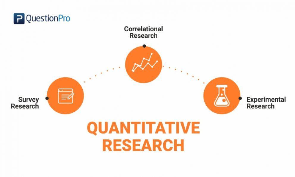 Quantitative Research là gì? Tổng quan phân tích về nghiên cứu định lượng