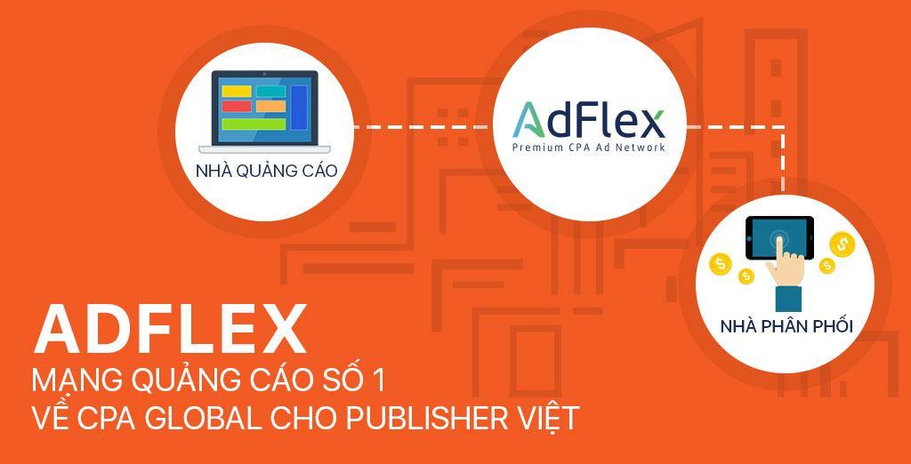 Adflex lừa đảo? Kiếm tiền bằng Adflex như thế nào 2021?