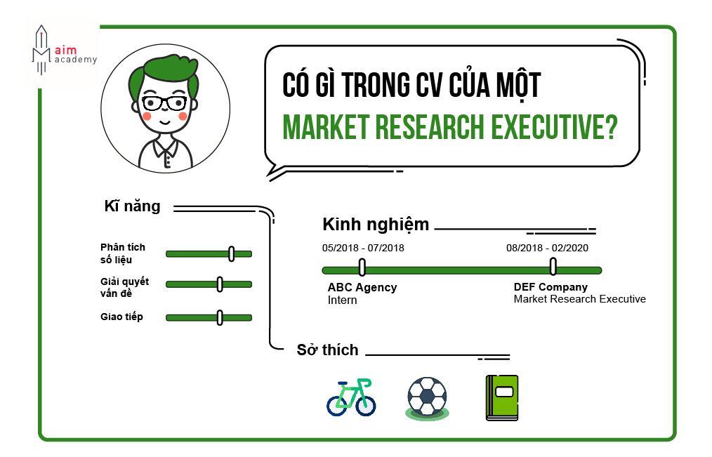 Research Agency là gì? Những tiêu chí lựa chọn nhân sự của Research Agency