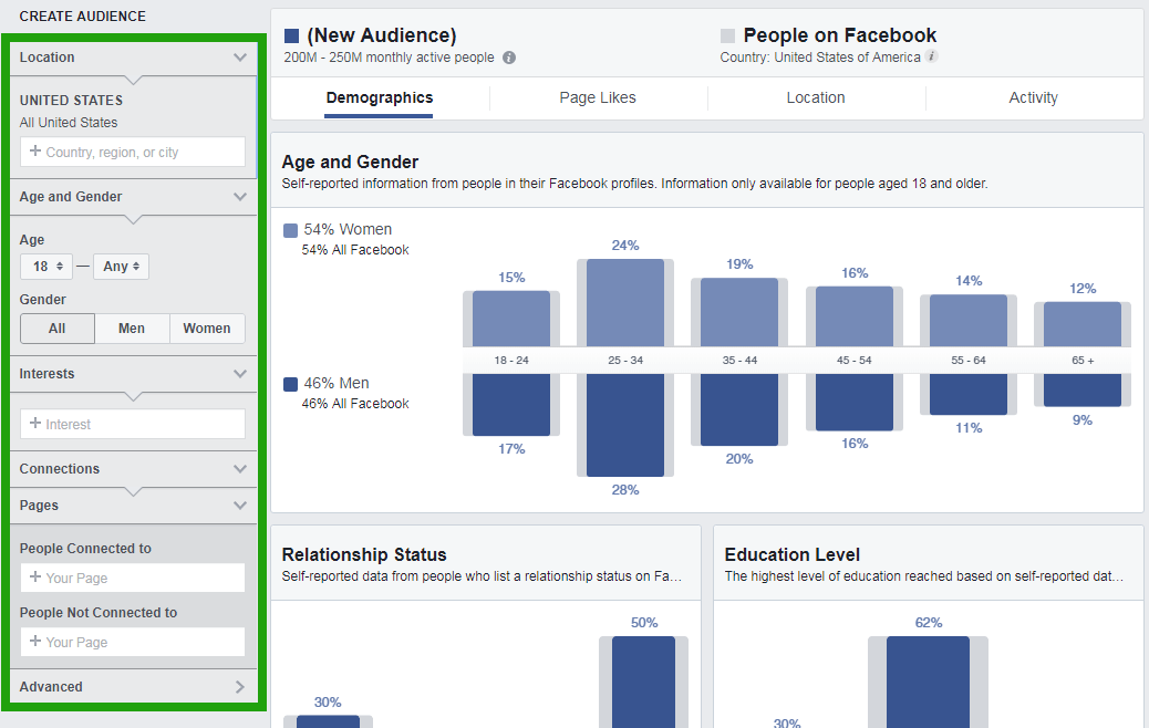 Facebook Audience Insights là gì