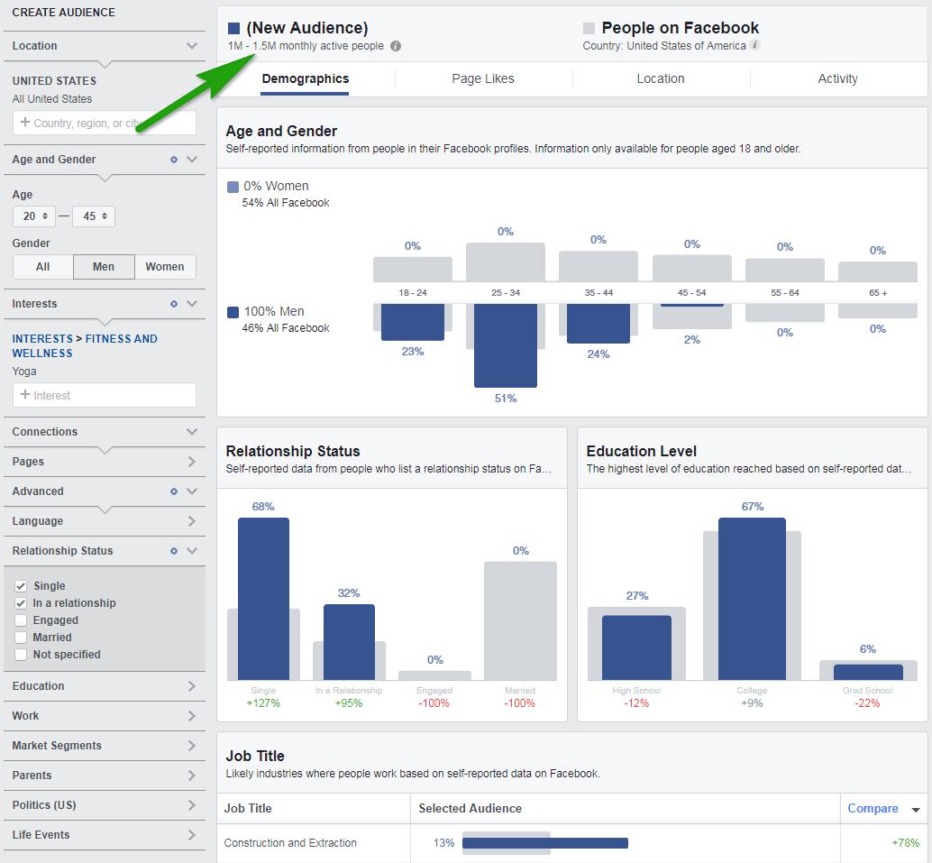 làm sao để sử dụng Facebook Audience Insights