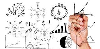 Vai trò của chỉ số KPI trong kinh doanh