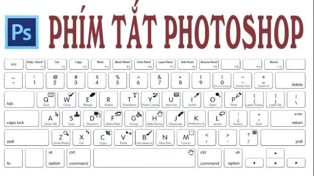 Bỏ túi tất tần tật các phím tắt trong Photoshop