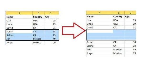 Thủ thuật Excel -Tự độngđiều tiếtcột và hàng