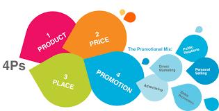 Marketing Mix - Product (Sản phẩm)