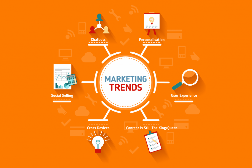 Trending là gì? Trendcó tác độnglớn đến cácchiến lượcmarketing