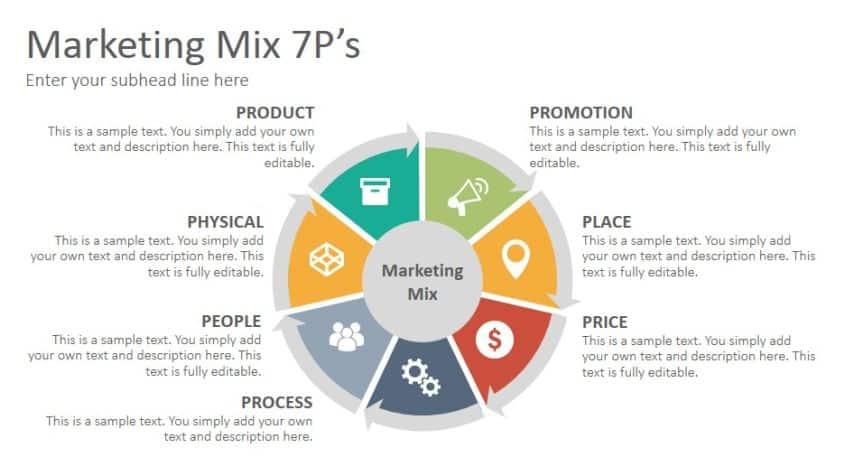 marketing-mix-7p