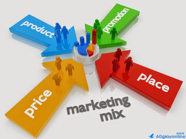 Ví dụ về Marketing Mix