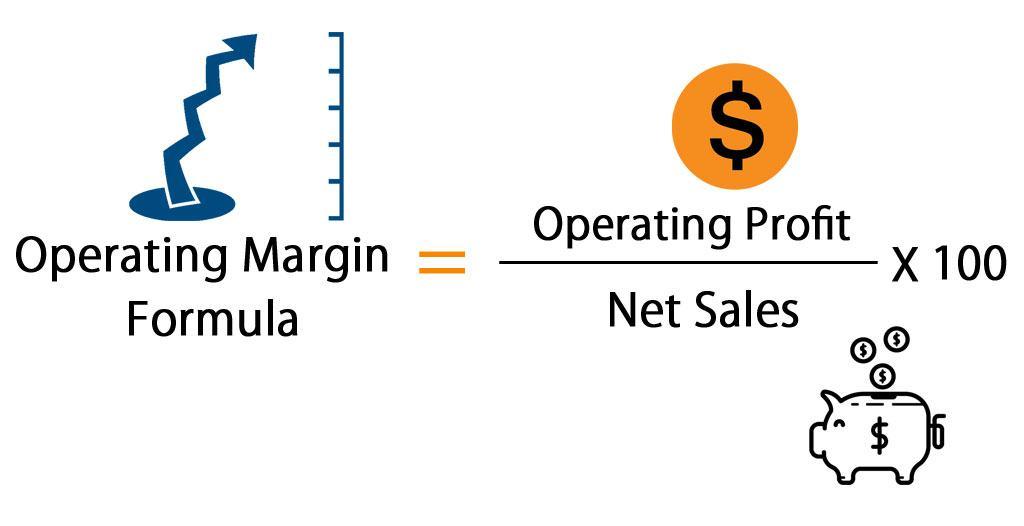 Operating profit là gì?