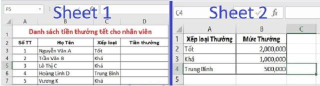 Bật mí cách liên kết dữ liệu giữa 2 file Excel không phải ai cũng biết