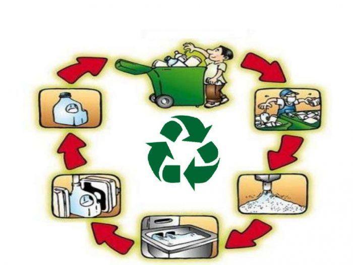 Lợi ích của tái chế rác thải
