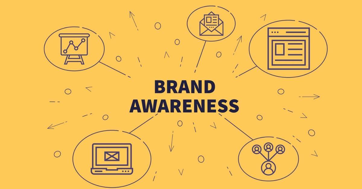 Bán thương hiệu - Xây dựng thương hiệu qua việc viết Content