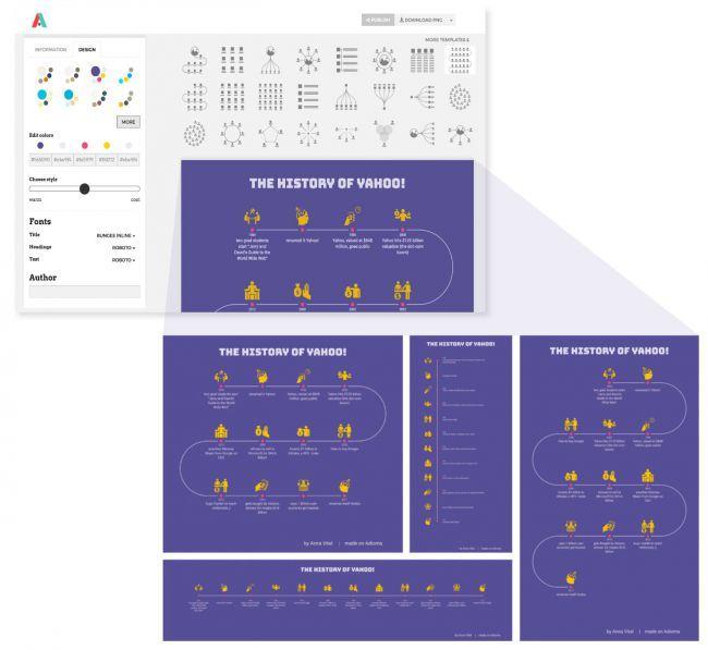 công cụ thiết kế Infographic Adioma