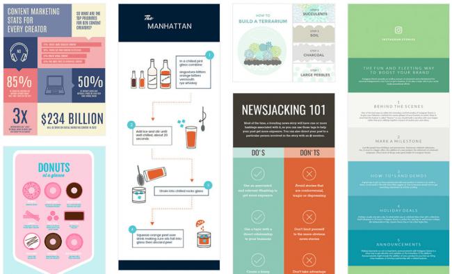 công cụ thiết kế Infographic PicMonkey