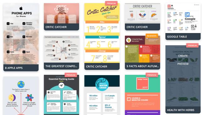 công cụ thiết kế Infographic Venngage
