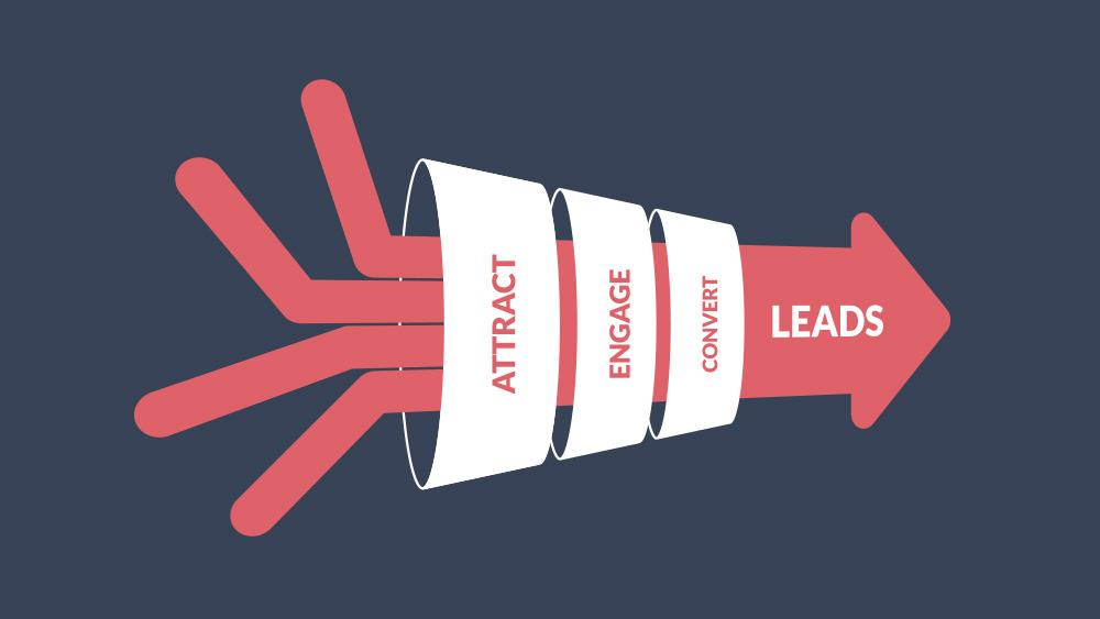 How to Generate Leads When Hard Selling Isn't Working - Realty Leadership