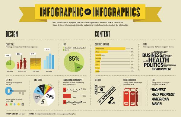 infographic la gi 1 resize
