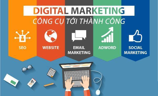 Digital Marketing là gì? các hình thức digital marketing phổ biến hiện nay 2021 - Kiếm Tiền Blog
