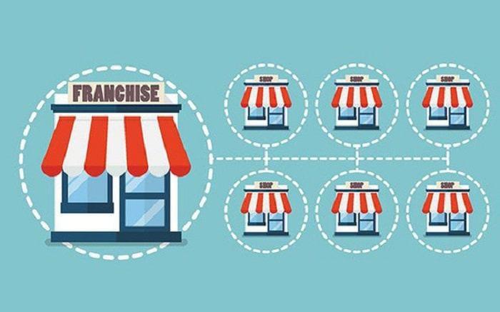 mô hình Kinh doanh nhượng quyền