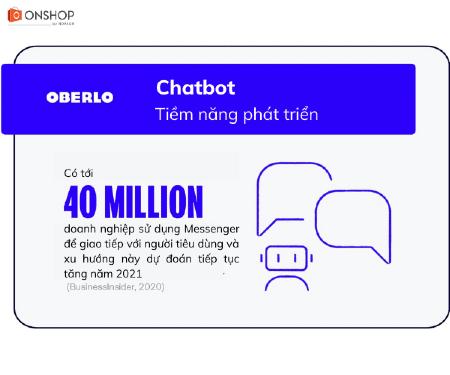 Xu hướng Facebook 2021: Chatbot công cụ quản lý tin nhắn nhanh chóng
