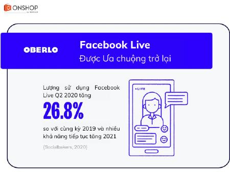 Xu hướng Facebook2021: Livestream Facebook được ưa chuộng