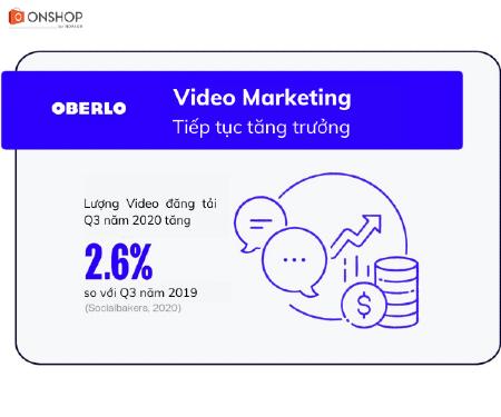 Xu hướngFacebook:Content Viral với Video Marketing Facebook