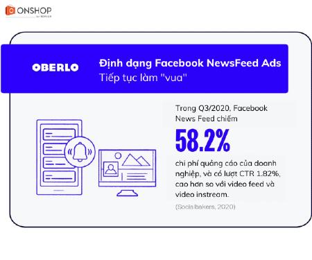 Xu hướng Facebook 2021: Định dạng New Feeds Ads