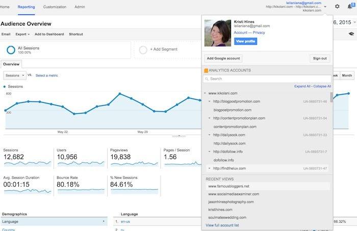 báo cáo tiêu chuẩn trong Google Analytics