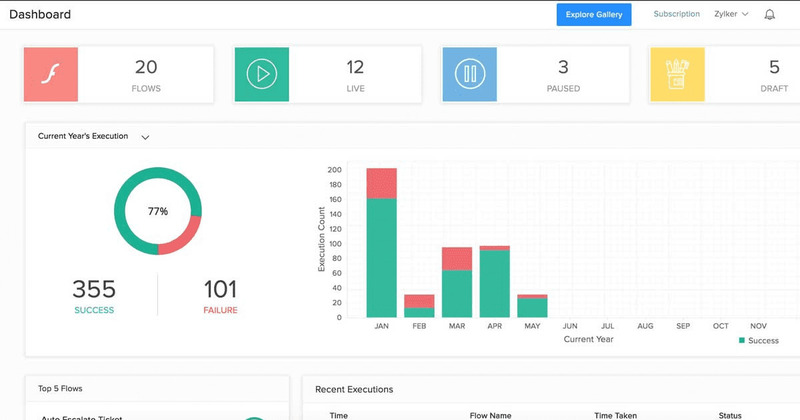 phần mềm quản lý dữ liệu khách hàng miễn phí