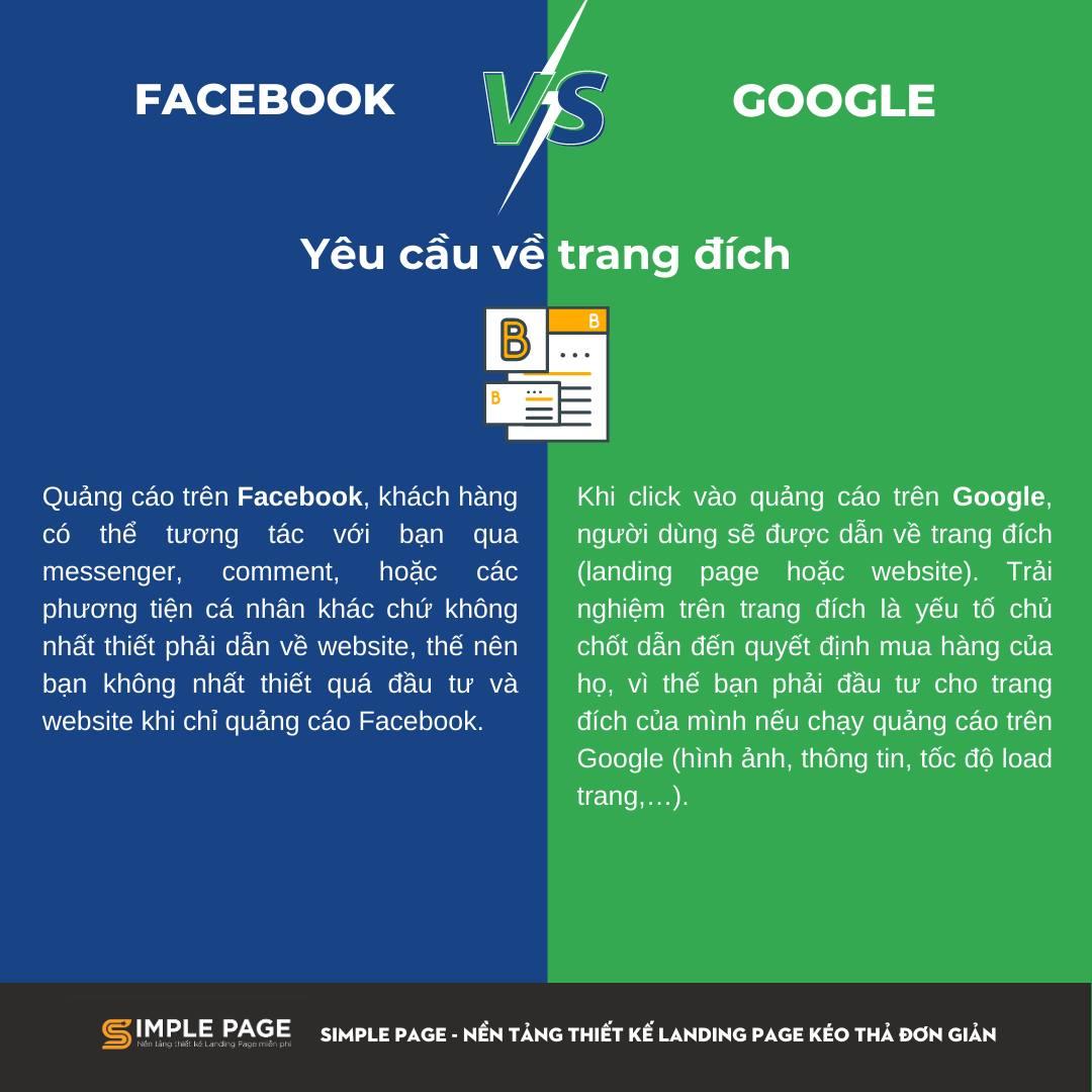Facebook ads vs Google ads 2
